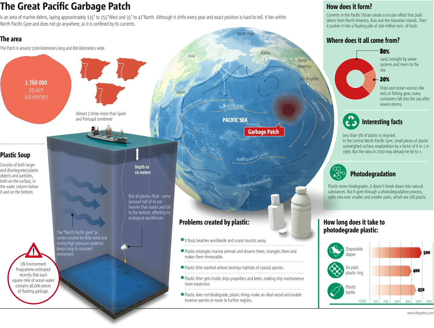 the-great-pacific-garbage-patch